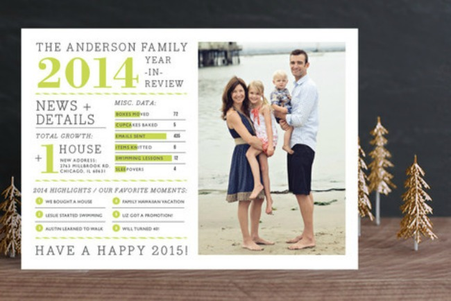 Minted Year in Review Card